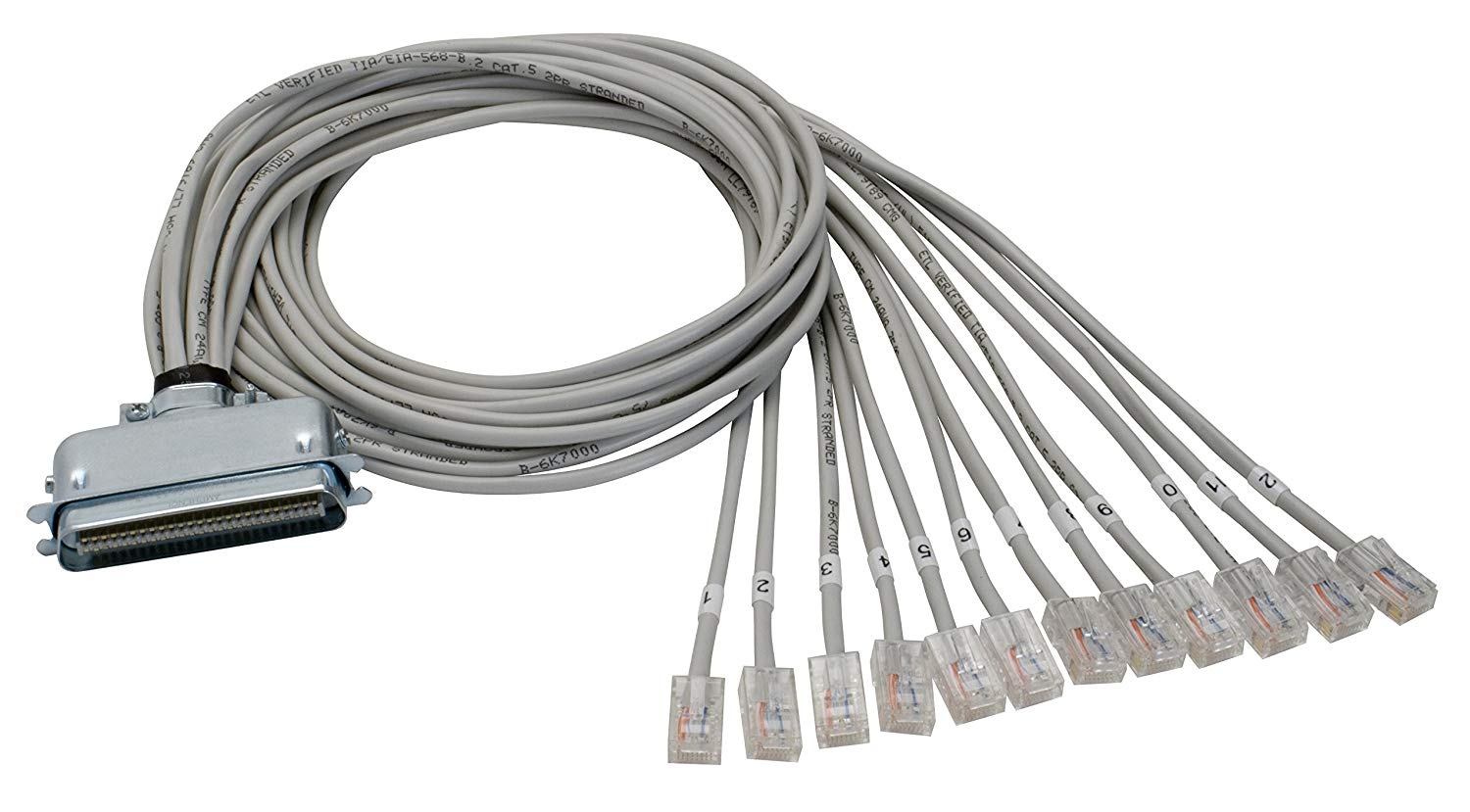 Telecommunications Wire Harness Solutions
